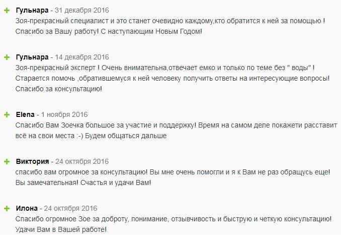 Отзывы_LiveExpert